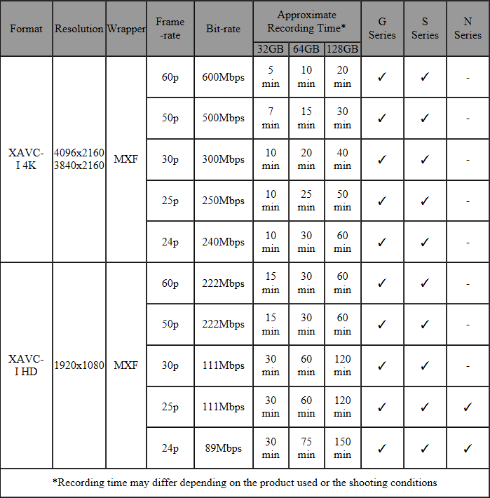 photo regarding Printable Router Bit Profile Chart referred to as Sony FS7 FAQ - Regularly Questioned Issues