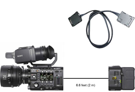 Sony AXS-R5 Connection Cable for F55, HXRIFR5 Interface & R5 Recorder
